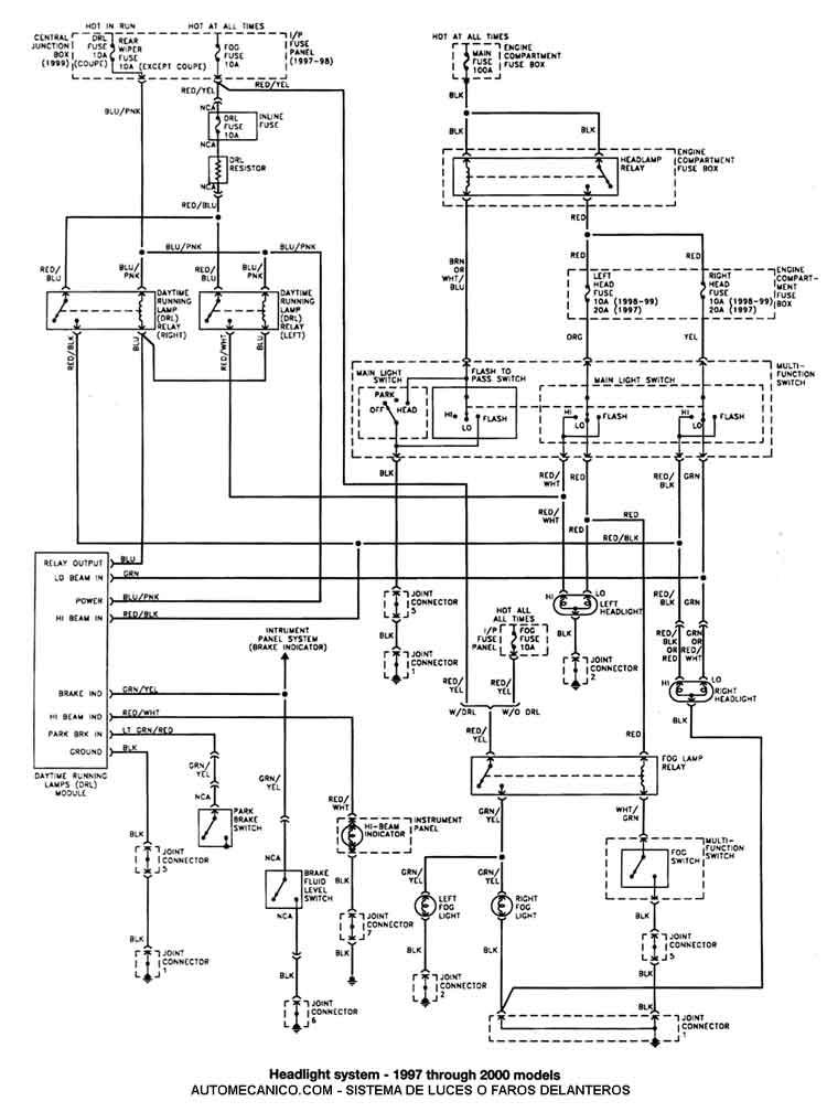 99 mercury tracer fuse box diagram