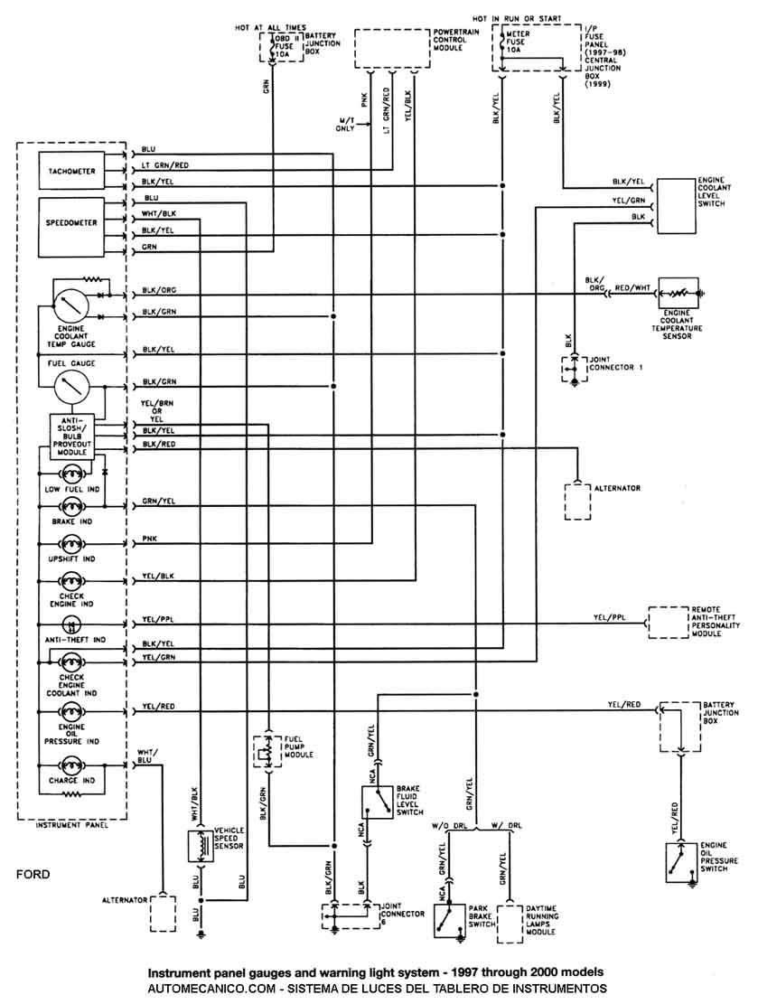 audio wiring kits