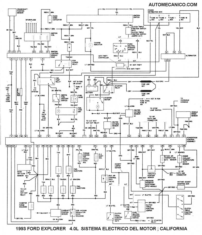 05 explorer Diagrama del motor