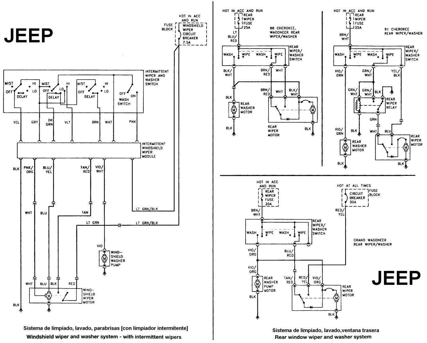 1986 jeep diagrama de cableado