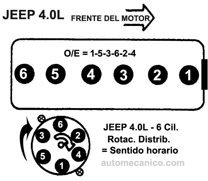 ford 9n 12 volt conversion diagrama de cableado