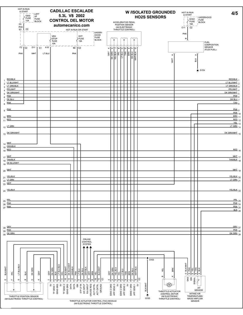 chevy 5 3l v8 Diagrama del motor