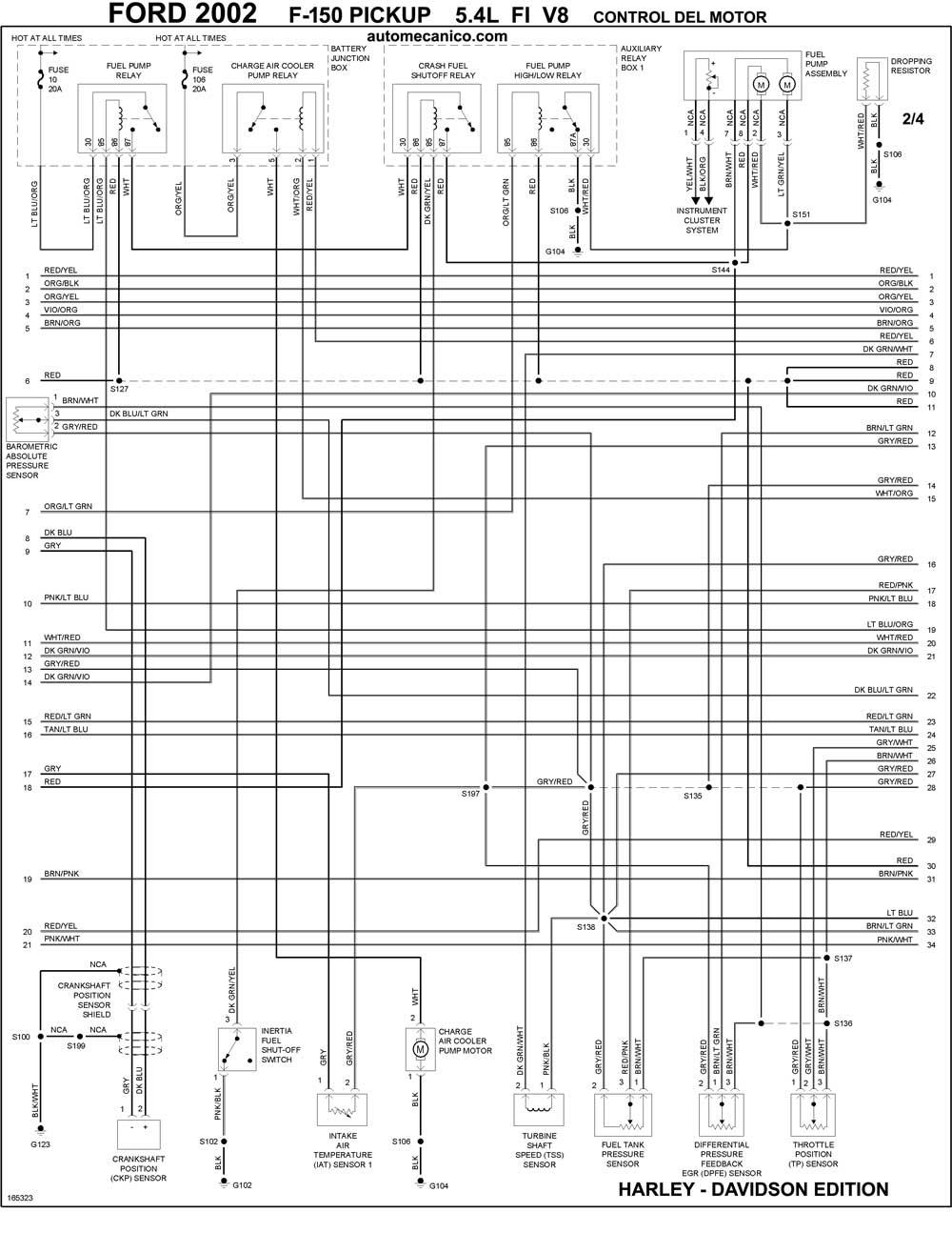 harley davidson Diagrama del motor