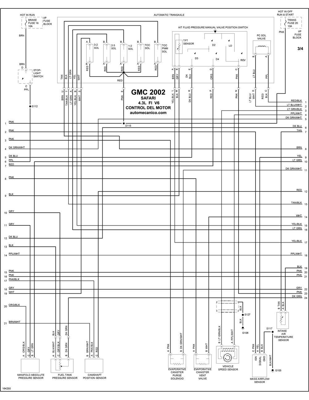 03 gmc envoy Diagrama del motor