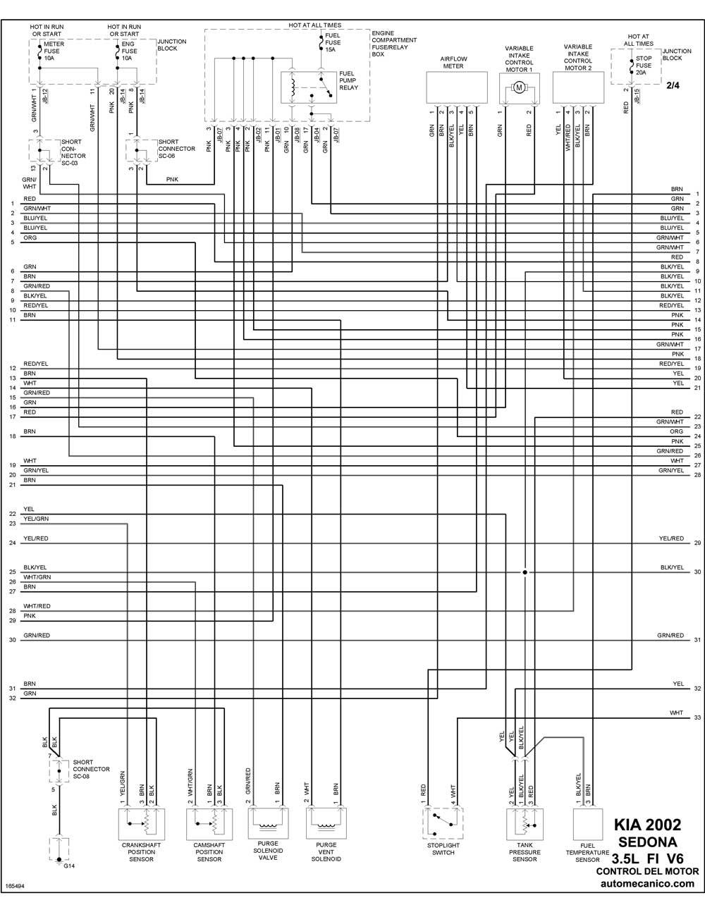 2002 kia sedona Diagrama del motor