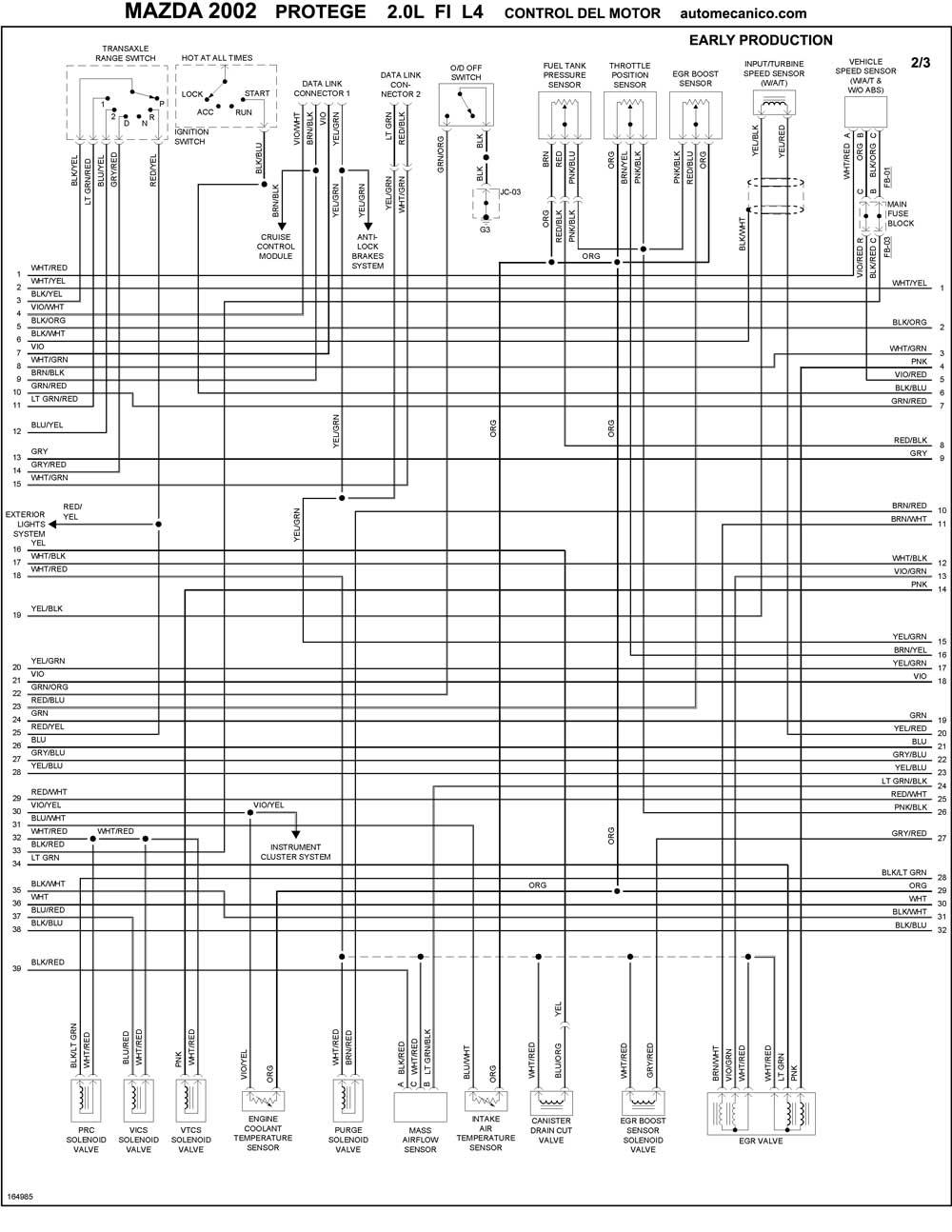 mazda protege5 Diagrama del motor