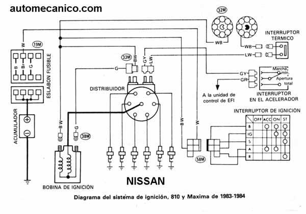 diagrama motor de 5e