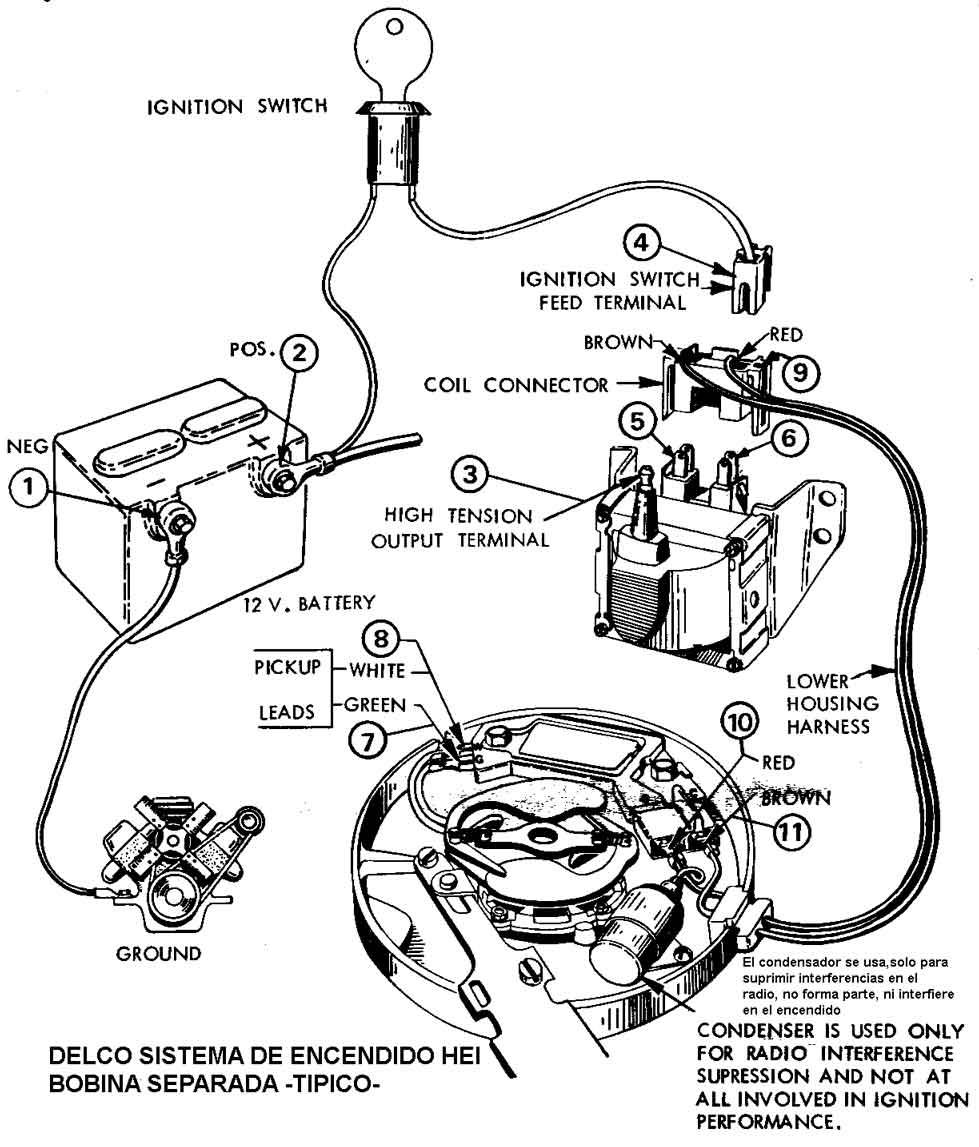 ram diagrama del motor