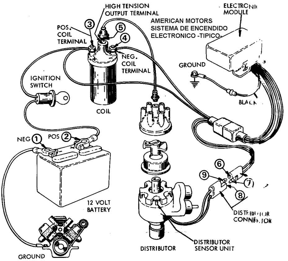 1980 chevy ignition module diagrama de cableado