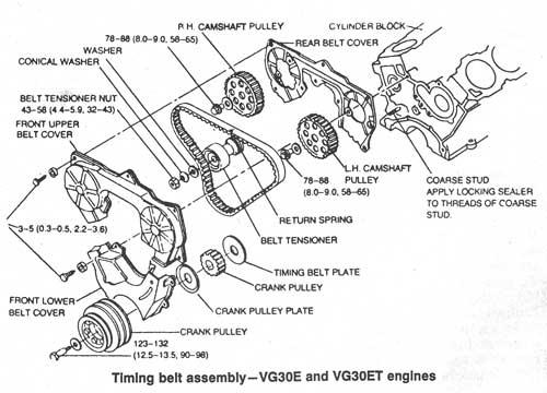 4 0 sohc Diagrama del motor