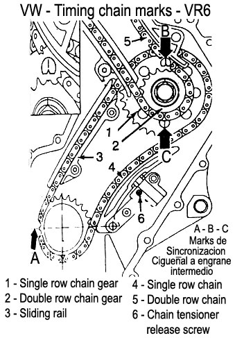 ford van Diagrama del motor