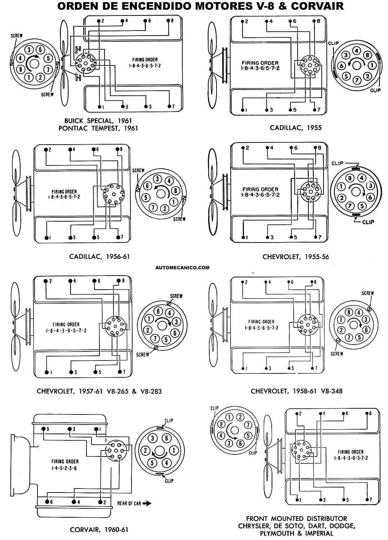 1955 desoto diagrama de cableado