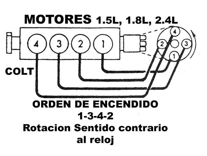 1 6 geo tracker Diagrama del motor