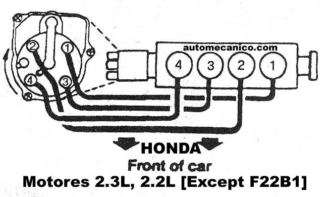1999 infiniti i30 Diagrama del motor