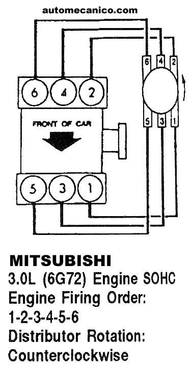 hyundai 3 8l v6 Diagrama del motor