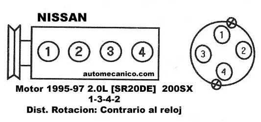 1995 mitsubishi 3000gt Diagrama del motor
