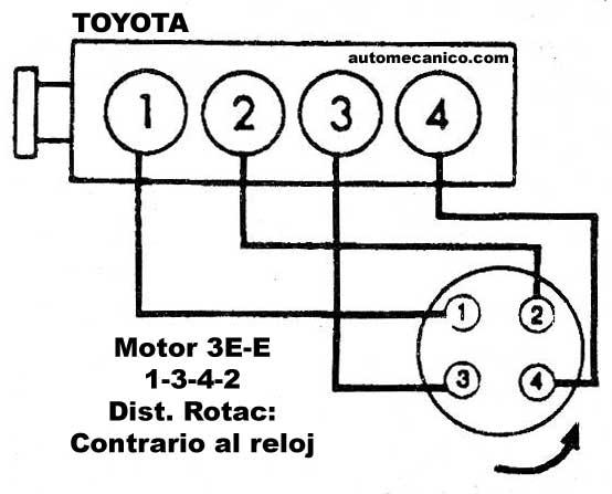 1986 toyota camry fuse diagram