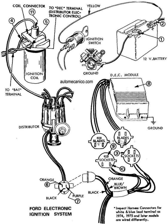 91 ranger Diagrama del motor