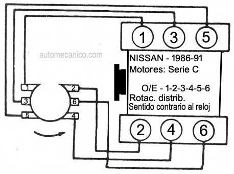 firing order for nissan z24 engine