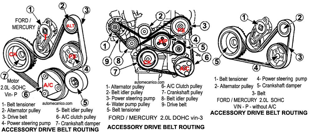 ford 2002 mustang diagrama de la banda