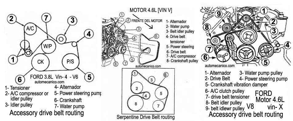 1998 catera Diagrama del motor