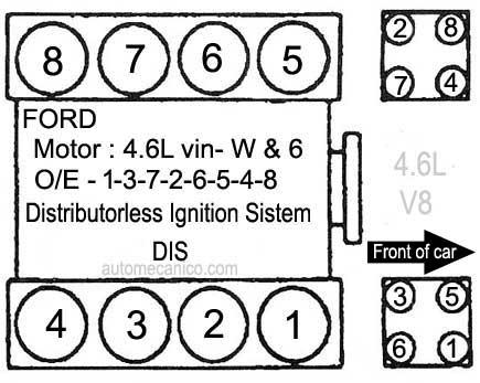 2001 ford 4 6 Diagrama del motor