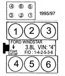 95 Ford Windstar 3 8 Engine Diagram Online Wiring Diagram