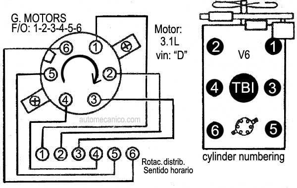 sbc engine ignition wiring