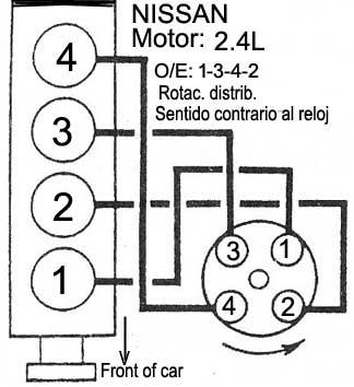 1999 infiniti g20 Diagrama del motor
