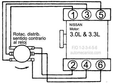 Nissan D21 Service Manual \nissan vg30e engine intake ... on