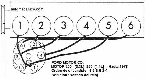 p 51 Diagrama del motor