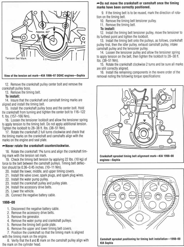1996 kia sephia Diagrama del motor