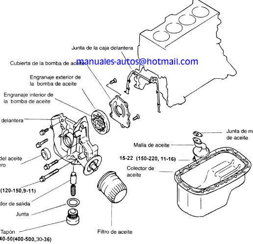 2005 hyundai accent Diagrama del motor