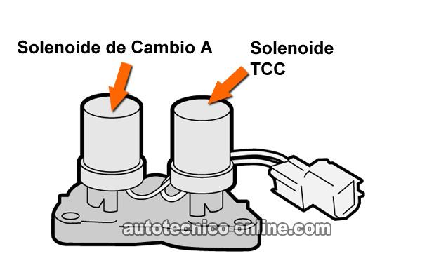 92 nissan sentra engine diagram