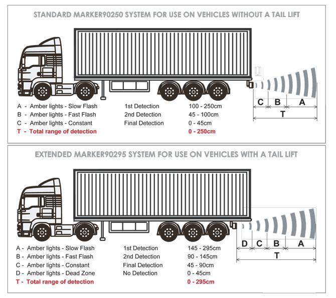 hgv trailer wiring diagram uk