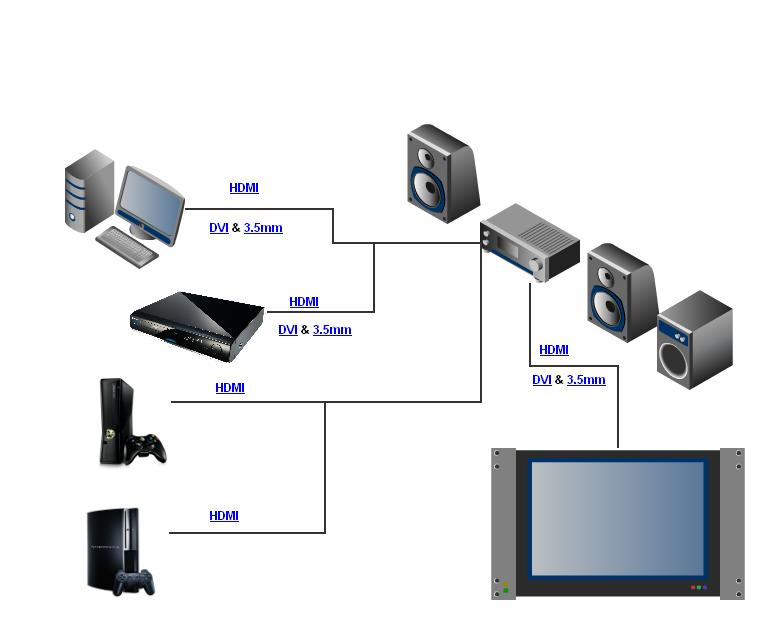 Home Hdmi Wiring Wiring Diagram