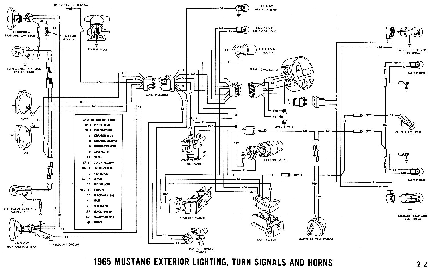 1965 mustang wiring diagram exterior lights