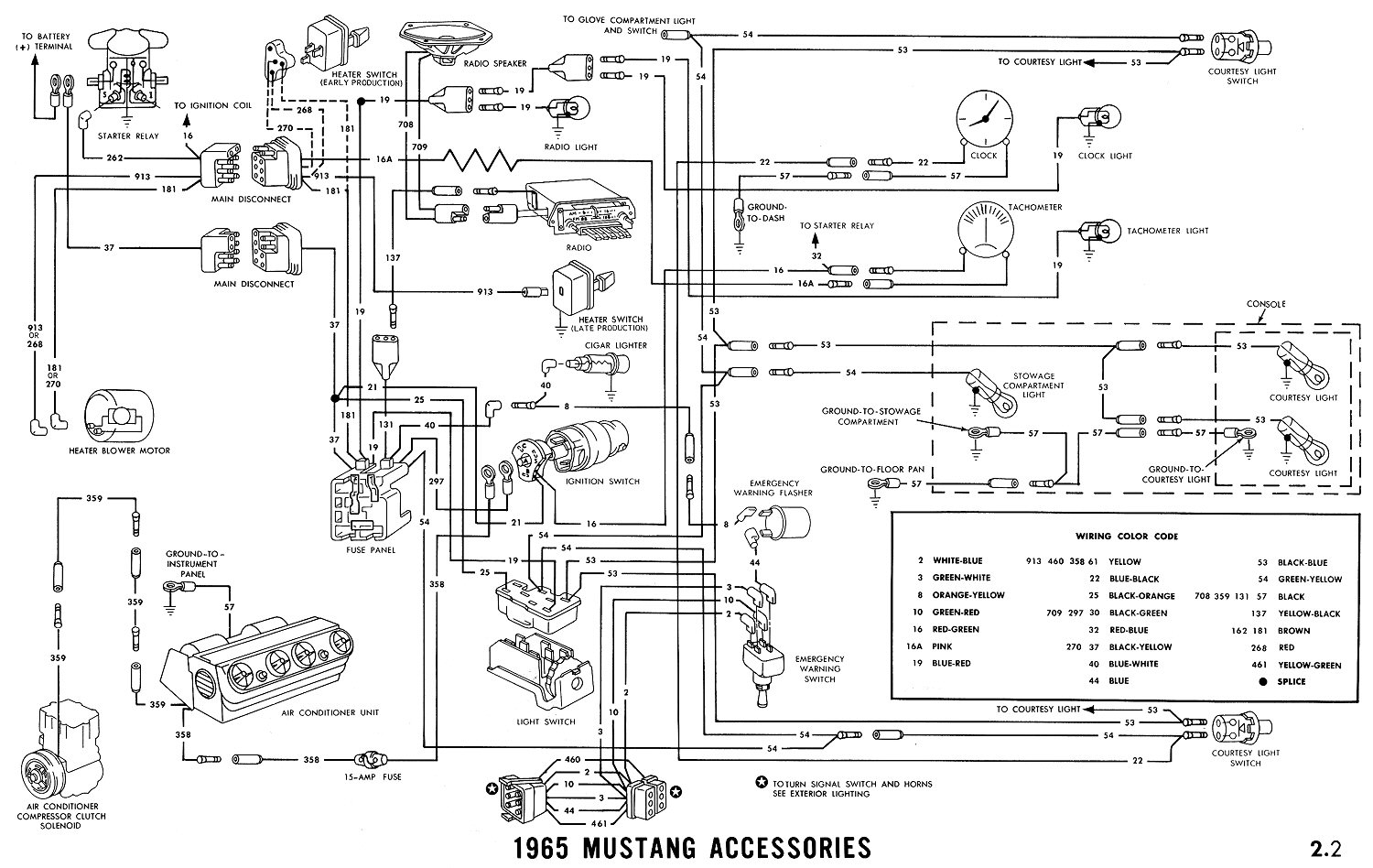 1965 mustang color wiring diagram