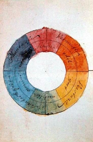 Goethe Color Wheel