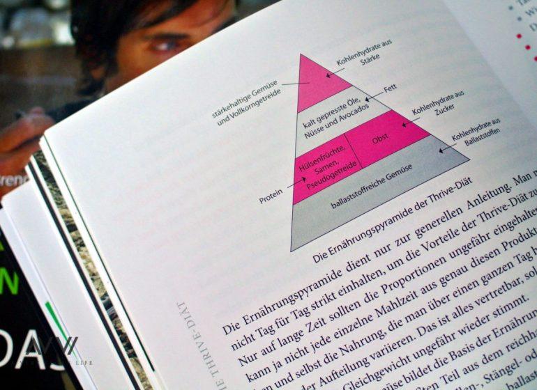 Brazier-Vegan-in-Topform-Kochbuch-3