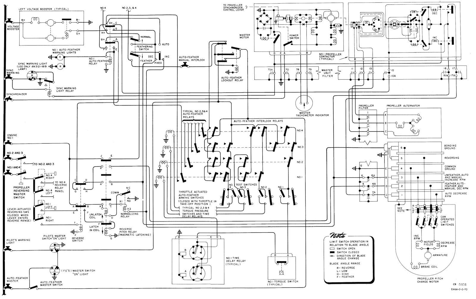 avions voisin schema moteur electrique pour