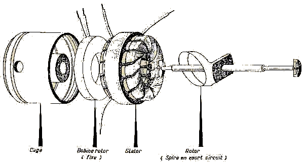 marque schema moteur monophase deux
