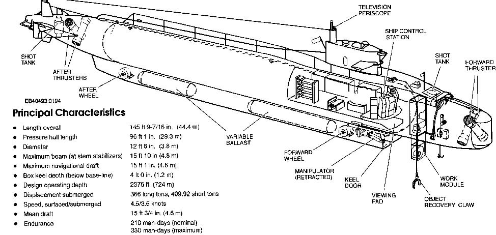 Features and interior layout of USN NR-1 submarine #NR-1 Modern - lined chart paper