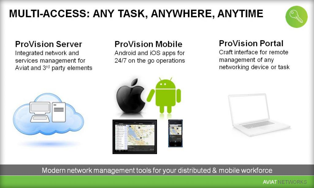 ProVision network management system - Aviat Networks
