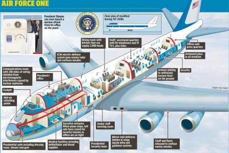Air Force One Interior Cutout