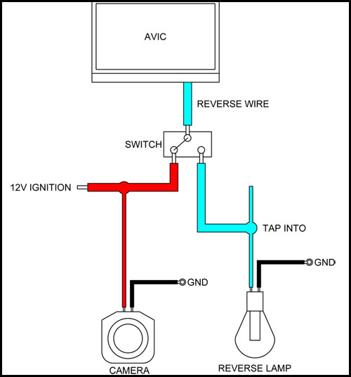Backup Camera Schematic Wiring Diagram