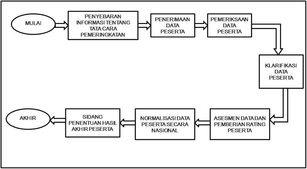 Contoh Penelitian Farmasi Contoh Proposal Skripsi Government Dan Pegi Di Kota Probolinggo 171; Avicinnas Blog