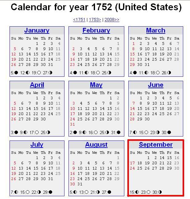 Calendar History Of Jewishencyclopedia Calendar 1752 September New Calendar Template Site