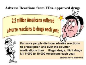 adr , adverse drug reactions