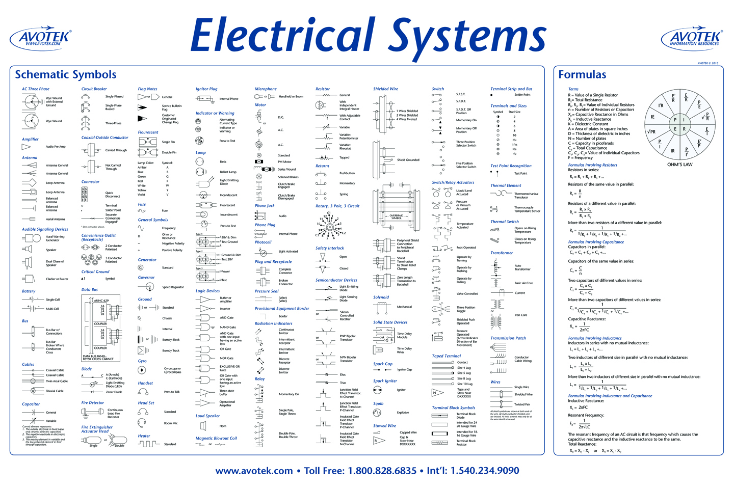 Wire Symbol Circuit Aircraft Wiring Symbols Wiring Diagram